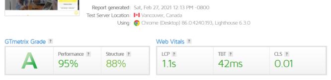 shared hosting speed